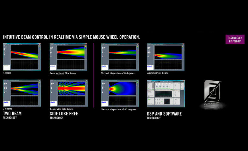 Beam Steering – Bending Acoustic Space with Time