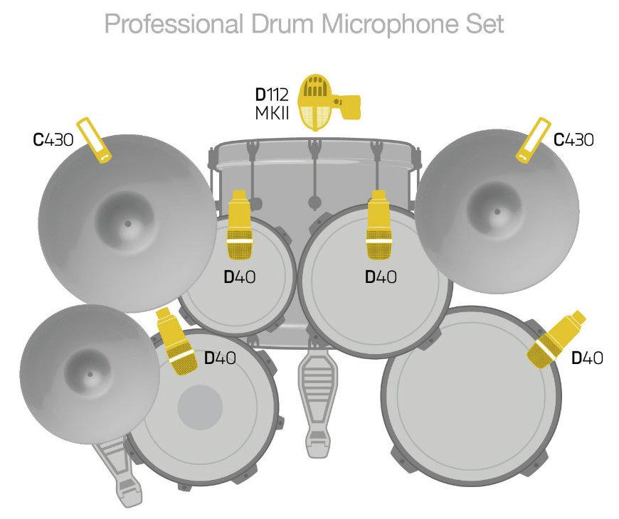 Alternative Drum Miking Techniques