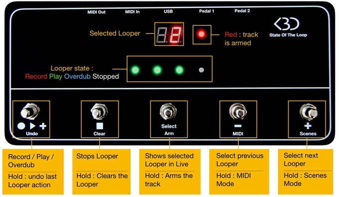 State Of The Loop: Ableton Live Looper Hardware Controller