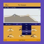 Shape Your Sound With denise's New Release, 'The Sweeper'
