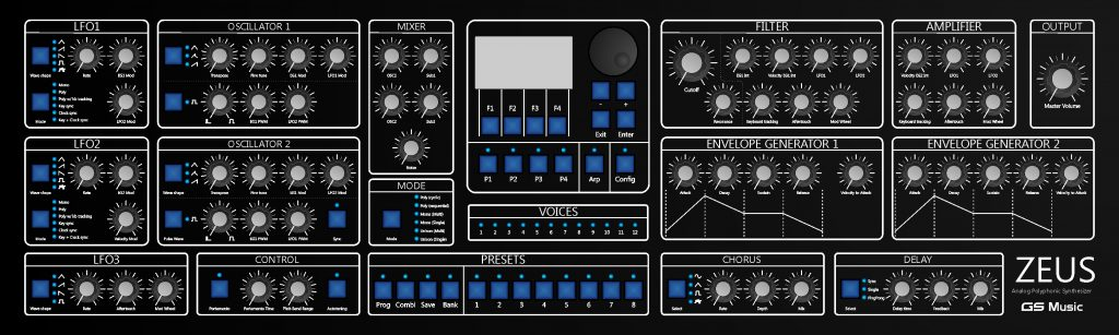 GS Music Release a Sneak Preview of the Zeus Polyphonic Analogue Synthesiser